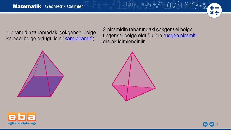 9 1.piramidin tabanındaki çokgensel bölge, karesel bölge olduğu için kare piramit ; Geometrik Cisimler 2.piramidin tabanındaki çokgensel bölge üçgensel bölge olduğu için üçgen piramit olarak isimlendirilir.