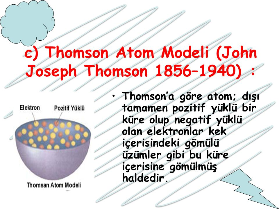 c) Thomson Atom Modeli (John Joseph Thomson 1856–1940) : Thomson'a göre atom; dışı tamamen pozitif yüklü bir küre olup negatif yüklü olan elektronlar