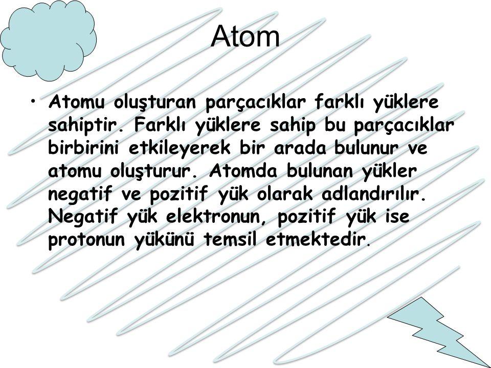 Atom Atomu oluşturan parçacıklar farklı yüklere sahiptir. Farklı yüklere sahip bu parçacıklar birbirini etkileyerek bir arada bulunur ve atomu oluştur