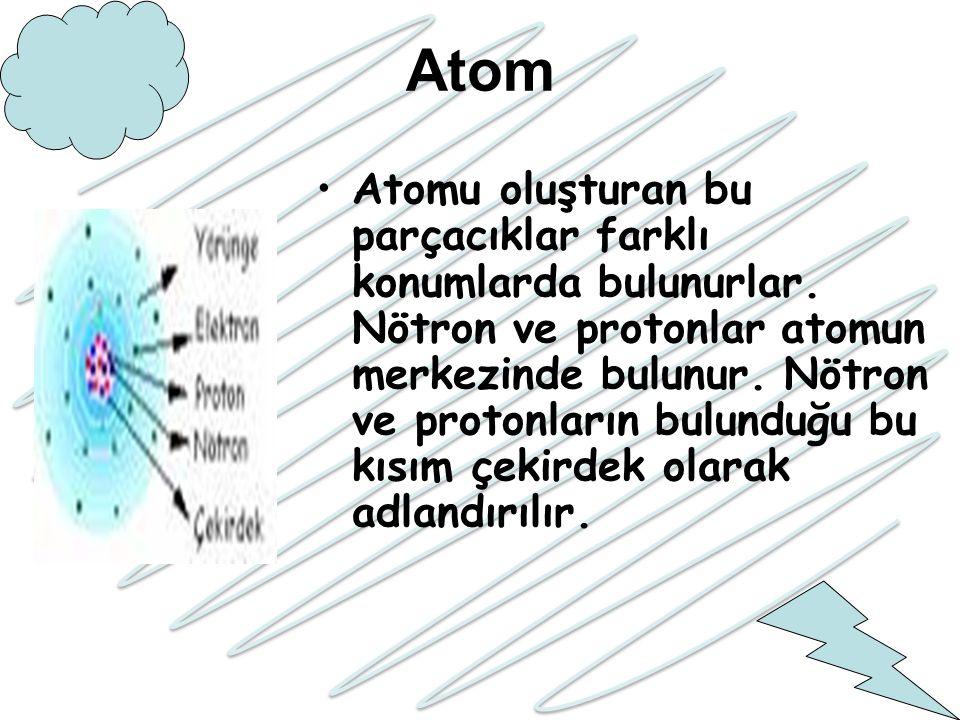 Atom Atomu oluşturan bu parçacıklar farklı konumlarda bulunurlar. Nötron ve protonlar atomun merkezinde bulunur. Nötron ve protonların bulunduğu bu kı