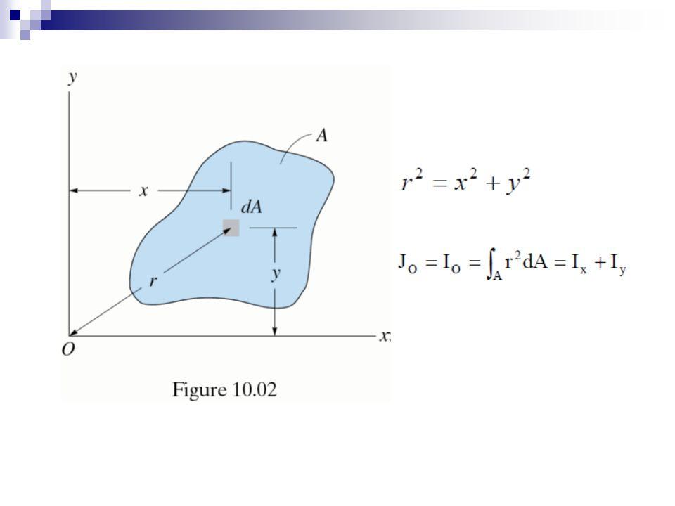 (a) (b) (c)