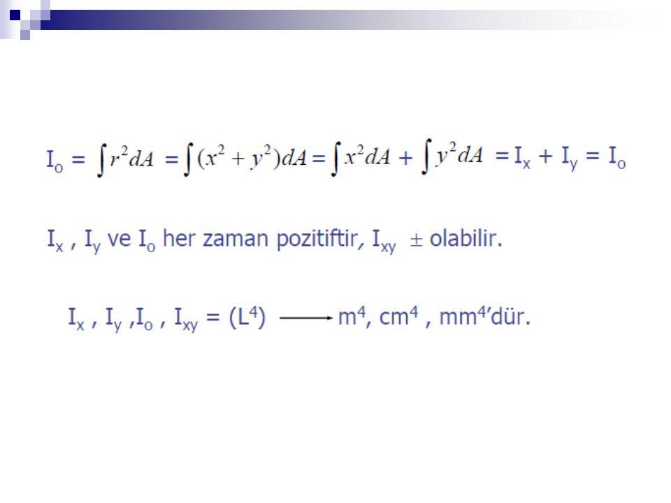 Değişik şekiller için ağırlık merkezi ve atalet momenti değerleri