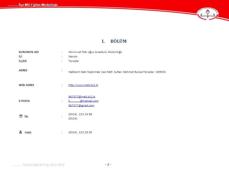 I.BÖLÜM KURUMUN ADI:Mürüvvet Faik Uğuz Anaokulu Müdürlüğü İLİ:Mersin İLÇESİ:Toroslar ADRES: Halkkent Mah.Yeşilırmak Cad.Fatih Sultan Mehmet BulvarıToroslar- MERSİN WEB ADRES:http://www.meb.k12.tr E-POSTA: 967577@meb.k12.tr k…………..@hotmail.com 967577@meb.k12.tr k…………..@hotmail.com 967577@gmail.com @gmail.com  TEL : (0324).223 14 66 (0324).