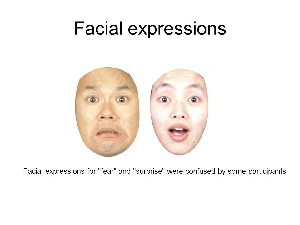 Facial expressions Facial expressions for fear and surprise were confused by some participants