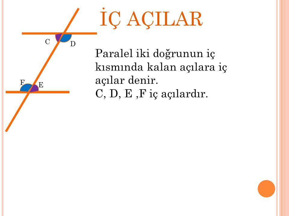 C D E F İÇ TERS AÇILAR İki paralel doğrunun iç bölgesinde ve yönleri ters olan açılara iç ters açılar denir.