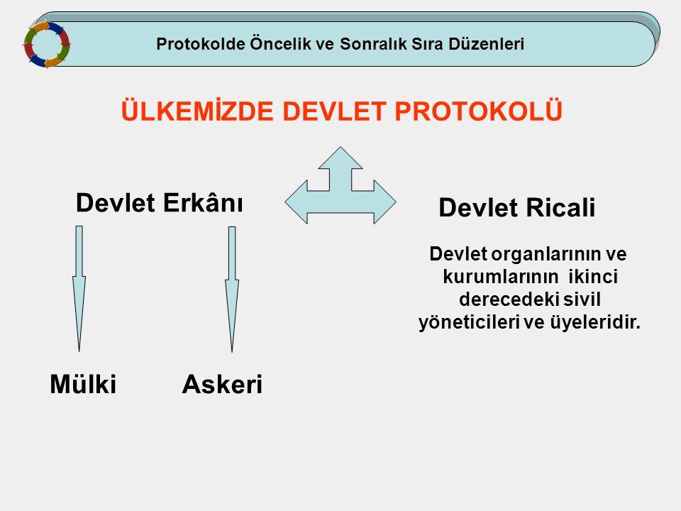 Protokolde Öncelik ve Sonralık Sıra Düzenleri ÜLKEMİZDE DEVLET PROTOKOLÜ Devlet Erkânı Devlet Ricali Devlet organlarının ve kurumlarının ikinci derece