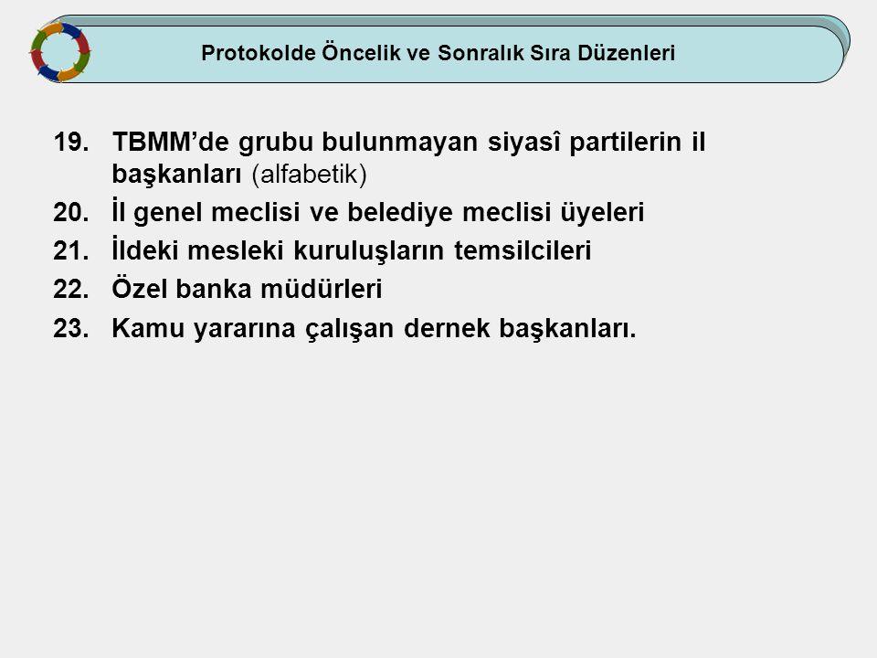 19.TBMM'de grubu bulunmayan siyasî partilerin il başkanları (alfabetik) 20.İl genel meclisi ve belediye meclisi üyeleri 21.İldeki mesleki kuruluşların