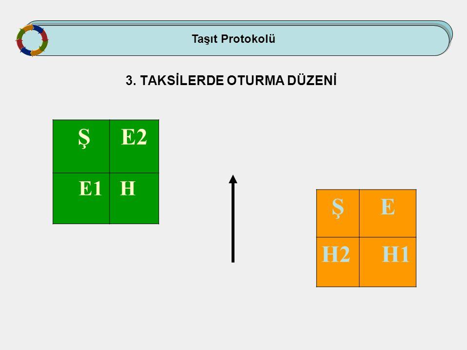 Taşıt Protokolü 3. TAKSİLERDE OTURMA DÜZENİ ŞE2 E1 H ŞE H2 H1