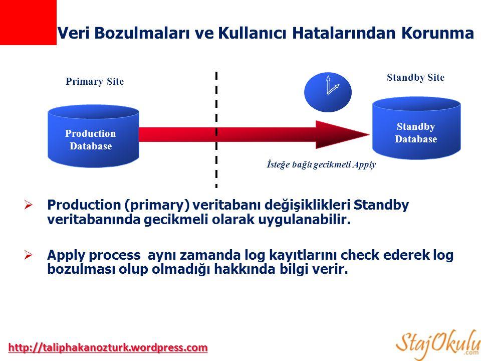 Primary Site Standby Database Standby Site Production Database İsteğe bağlı gecikmeli Apply http://taliphakanozturk.wordpress.com Veri Bozulmaları ve Kullanıcı Hatalarından Korunma  Production (primary) veritabanı değişiklikleri Standby veritabanında gecikmeli olarak uygulanabilir.