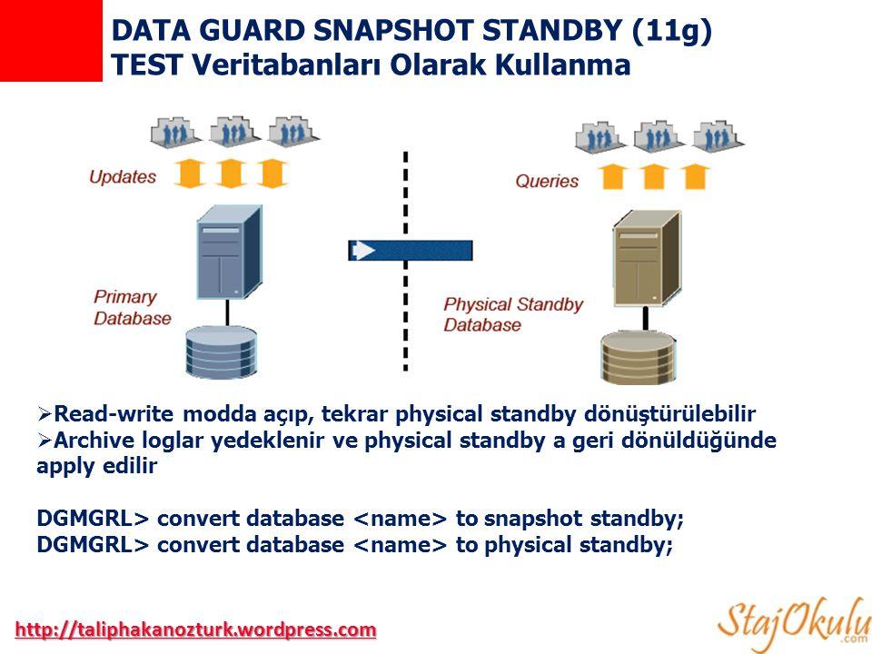 DATA GUARD SNAPSHOT STANDBY (11g) TEST Veritabanları Olarak Kullanma  Read-write modda açıp, tekrar physical standby dönüştürülebilir  Archive loglar yedeklenir ve physical standby a geri dönüldüğünde apply edilir DGMGRL> convert database to snapshot standby; DGMGRL> convert database to physical standby; http://taliphakanozturk.wordpress.com