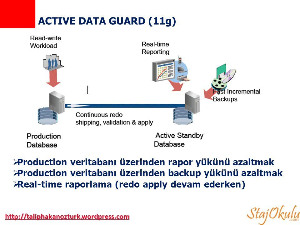 ACTIVE DATA GUARD (11g)  Production veritabanı üzerinden rapor yükünü azaltmak  Production veritabanı üzerinden backup yükünü azaltmak  Real-time raporlama (redo apply devam ederken) http://taliphakanozturk.wordpress.com