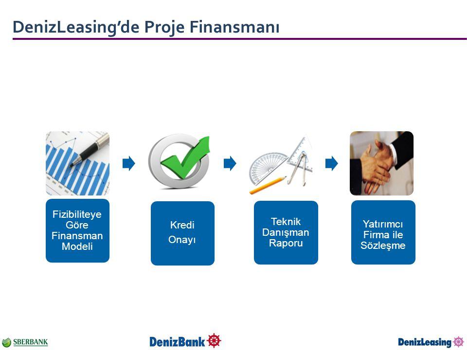 DenizLeasing'de Proje Finansmanı Fizibiliteye Göre Finansman Modeli Kredi Onayı Teknik Danışman Raporu Yatırımcı Firma ile Sözleşme