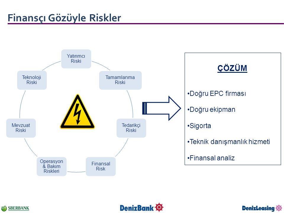 Finansçı Gözüyle Riskler ÇÖZÜM Doğru EPC firması Doğru ekipman Sigorta Teknik danışmanlık hizmeti Finansal analiz