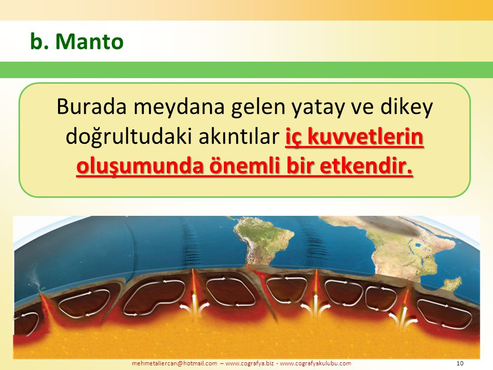 mehmetaliercan@hotmail.com – www.cografya.biz - www.cografyakulubu.com b. Manto iç kuvvetlerin oluşumunda önemli bir etkendir. Burada meydana gelen ya