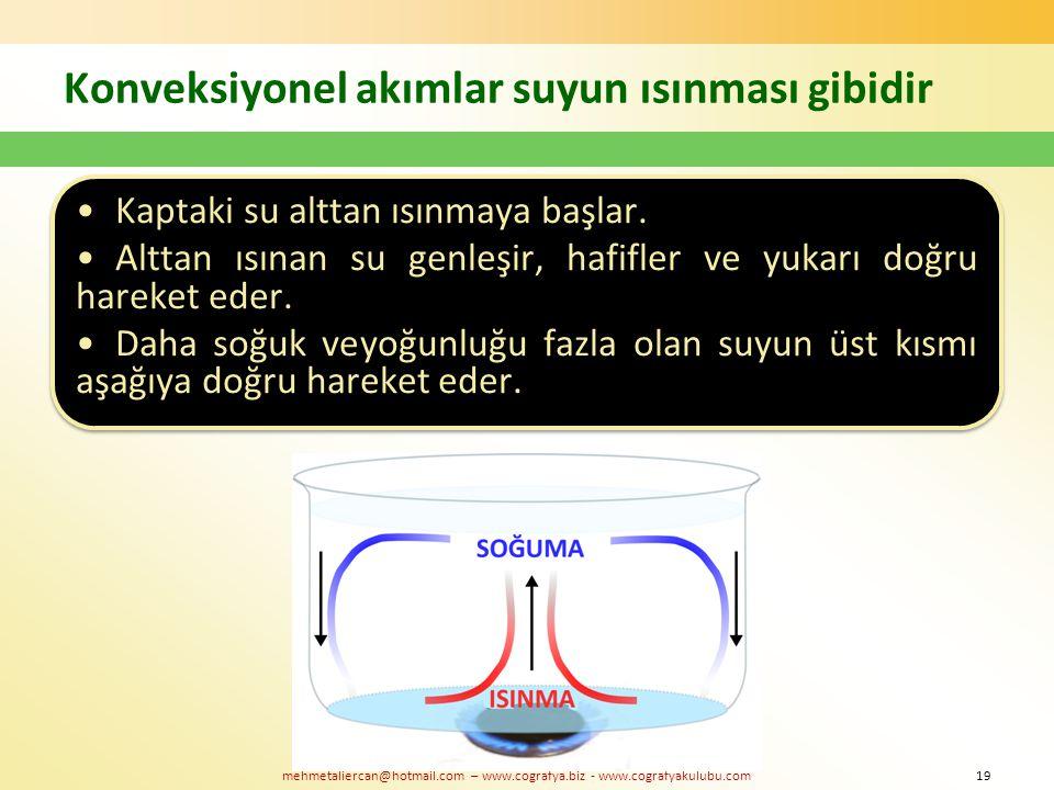 mehmetaliercan@hotmail.com – www.cografya.biz - www.cografyakulubu.com Konveksiyonel akımlar suyun ısınması gibidir Kaptaki su alttan ısınmaya başlar.