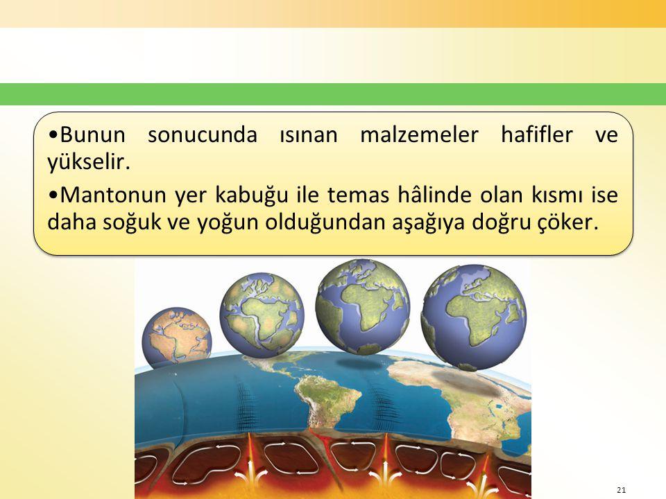 mehmetaliercan@hotmail.com – www.cografya.biz - www.cografyakulubu.com Bunun sonucunda ısınan malzemeler hafifler ve yükselir. Mantonun yer kabuğu ile