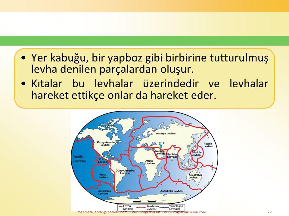 mehmetaliercan@hotmail.com – www.cografya.biz - www.cografyakulubu.com Yer kabuğu, bir yapboz gibi birbirine tutturulmuş levha denilen parçalardan olu