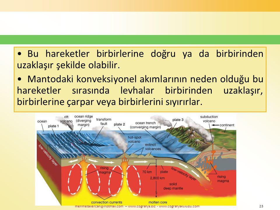mehmetaliercan@hotmail.com – www.cografya.biz - www.cografyakulubu.com Bu hareketler birbirlerine doğru ya da birbirinden uzaklaşır şekilde olabilir.