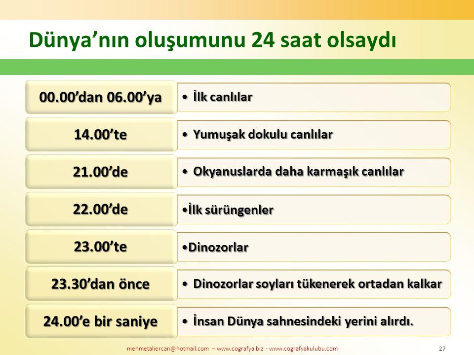 mehmetaliercan@hotmail.com – www.cografya.biz - www.cografyakulubu.com Dünya'nın oluşumunu 24 saat olsaydı İlk canlılarİlk canlılar 00.00'dan 06.00'ya