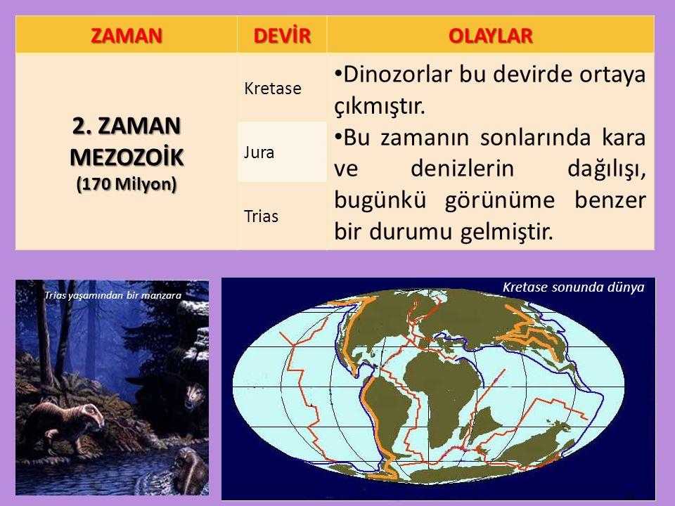 ZAMANDEVİROLAYLAR 2. ZAMAN MEZOZOİK (170 Milyon) Kretase Dinozorlar bu devirde ortaya çıkmıştır. Bu zamanın sonlarında kara ve denizlerin dağılışı, bu