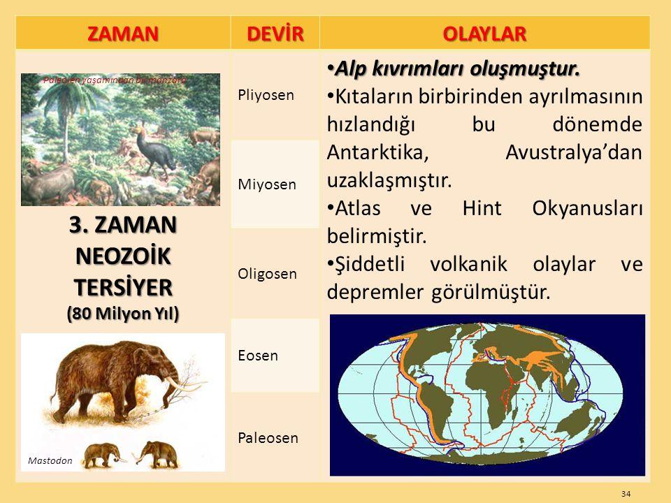 ZAMANDEVİROLAYLAR 3. ZAMAN NEOZOİKTERSİYER (80 Milyon Yıl) Pliyosen Alp kıvrımları oluşmuştur. Alp kıvrımları oluşmuştur. Kıtaların birbirinden ayrılm