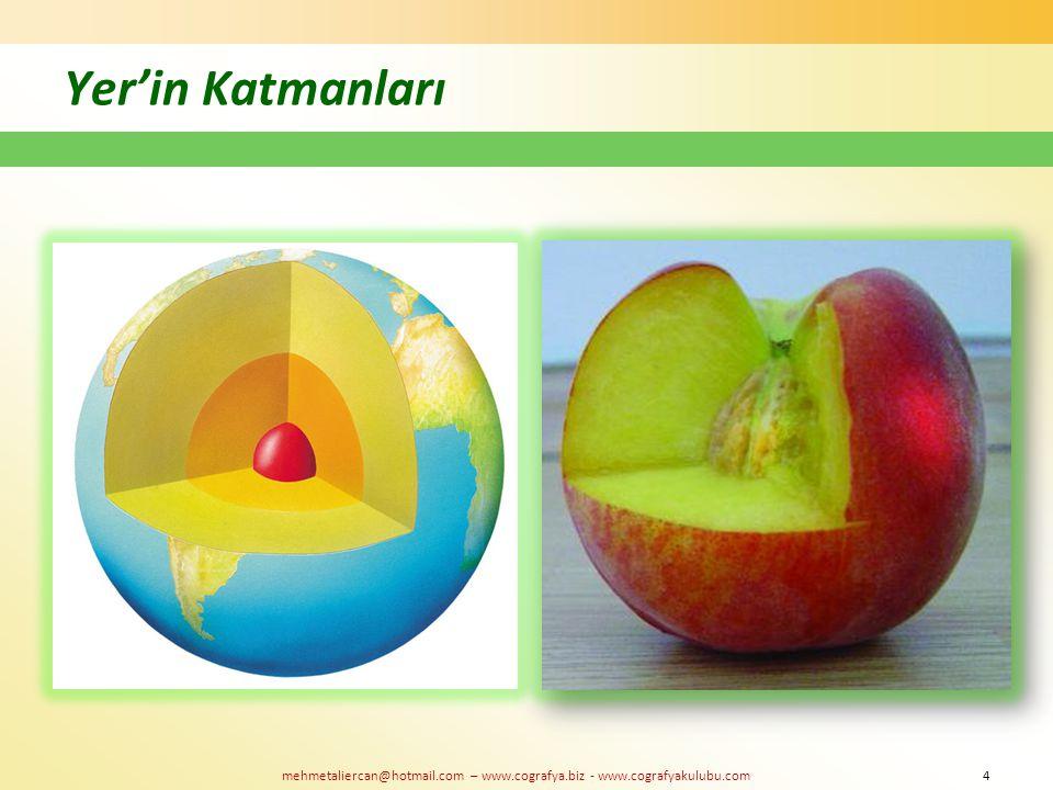 mehmetaliercan@hotmail.com – www.cografya.biz - www.cografyakulubu.com Yer'in Katmanları 4