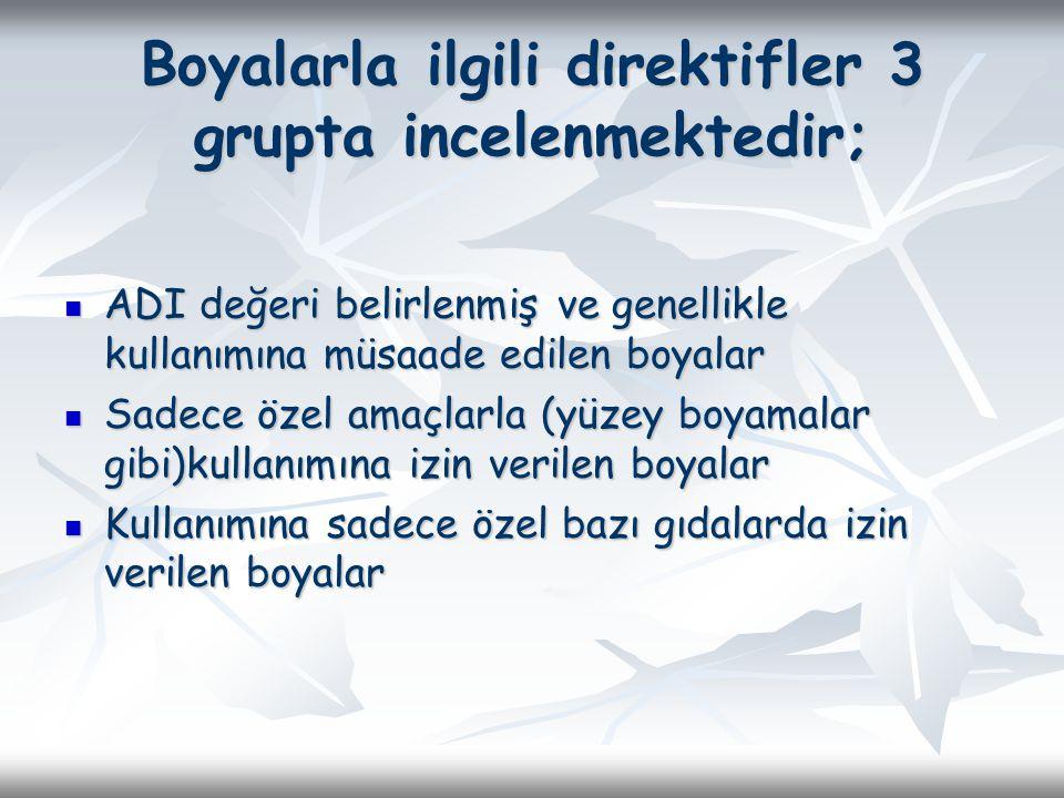 SİNEM AKTAŞ 3/A 232046 (İ.Ö.) KİMYADA ÖZEL KONULAR Hasan GENÇ