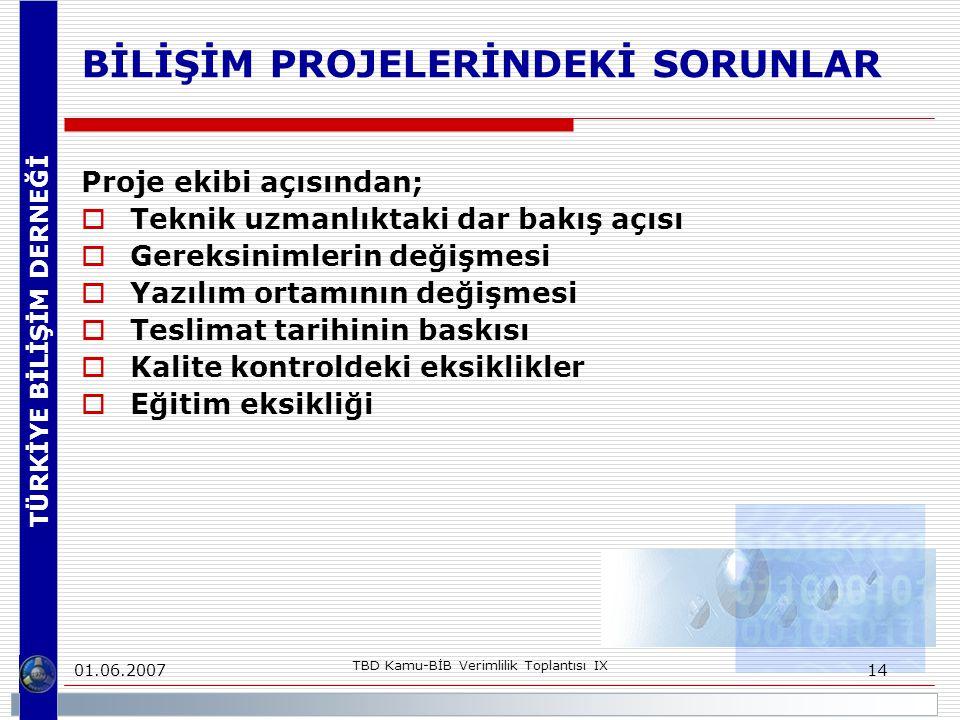 TÜRKİYE BİLİŞİM DERNEĞİ 01.06.2007 TBD Kamu-BİB Verimlilik Toplantısı IX 14 BİLİŞİM PROJELERİNDEKİ SORUNLAR Proje ekibi açısından;  Teknik uzmanlıktaki dar bakış açısı  Gereksinimlerin değişmesi  Yazılım ortamının değişmesi  Teslimat tarihinin baskısı  Kalite kontroldeki eksiklikler  Eğitim eksikliği