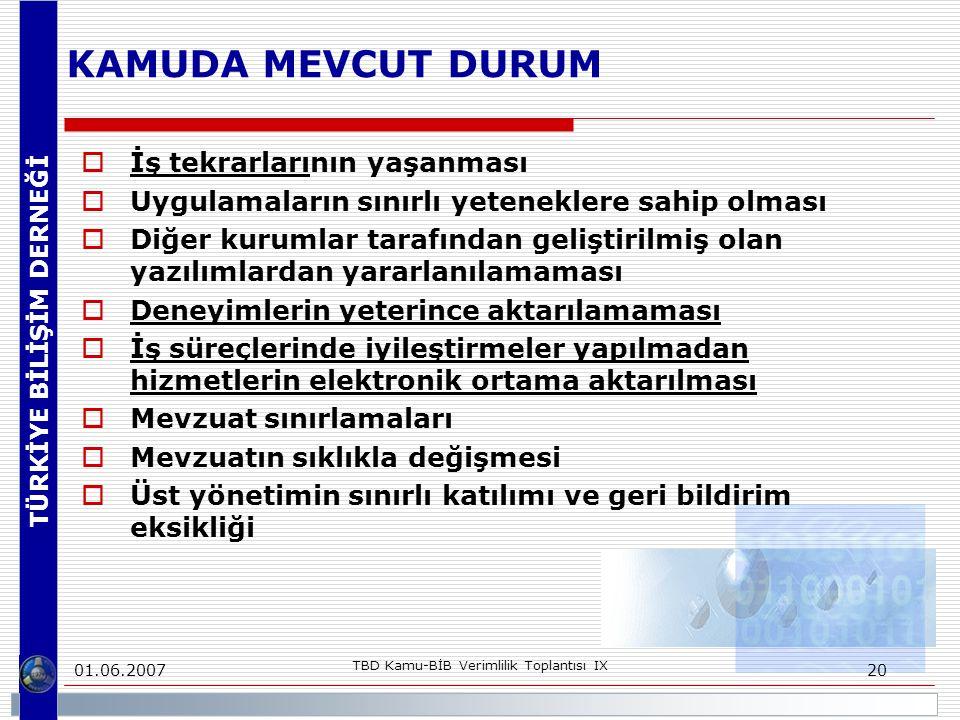 TÜRKİYE BİLİŞİM DERNEĞİ 01.06.2007 TBD Kamu-BİB Verimlilik Toplantısı IX 20 KAMUDA MEVCUT DURUM  İş tekrarlarının yaşanması  Uygulamaların sınırlı yeteneklere sahip olması  Diğer kurumlar tarafından geliştirilmiş olan yazılımlardan yararlanılamaması  Deneyimlerin yeterince aktarılamaması  İş süreçlerinde iyileştirmeler yapılmadan hizmetlerin elektronik ortama aktarılması  Mevzuat sınırlamaları  Mevzuatın sıklıkla değişmesi  Üst yönetimin sınırlı katılımı ve geri bildirim eksikliği