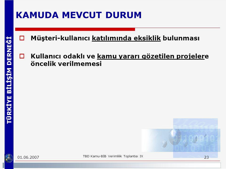 TÜRKİYE BİLİŞİM DERNEĞİ 01.06.2007 TBD Kamu-BİB Verimlilik Toplantısı IX 23 KAMUDA MEVCUT DURUM  Müşteri-kullanıcı katılımında eksiklik bulunması  K
