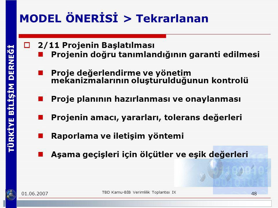 TÜRKİYE BİLİŞİM DERNEĞİ 01.06.2007 TBD Kamu-BİB Verimlilik Toplantısı IX 48 MODEL ÖNERİSİ > Tekrarlanan  2/11 Projenin Başlatılması Projenin doğru tanımlandığının garanti edilmesi Proje değerlendirme ve yönetim mekanizmalarının oluşturulduğunun kontrolü Proje planının hazırlanması ve onaylanması Projenin amacı, yararları, tolerans değerleri Raporlama ve iletişim yöntemi Aşama geçişleri için ölçütler ve eşik değerleri