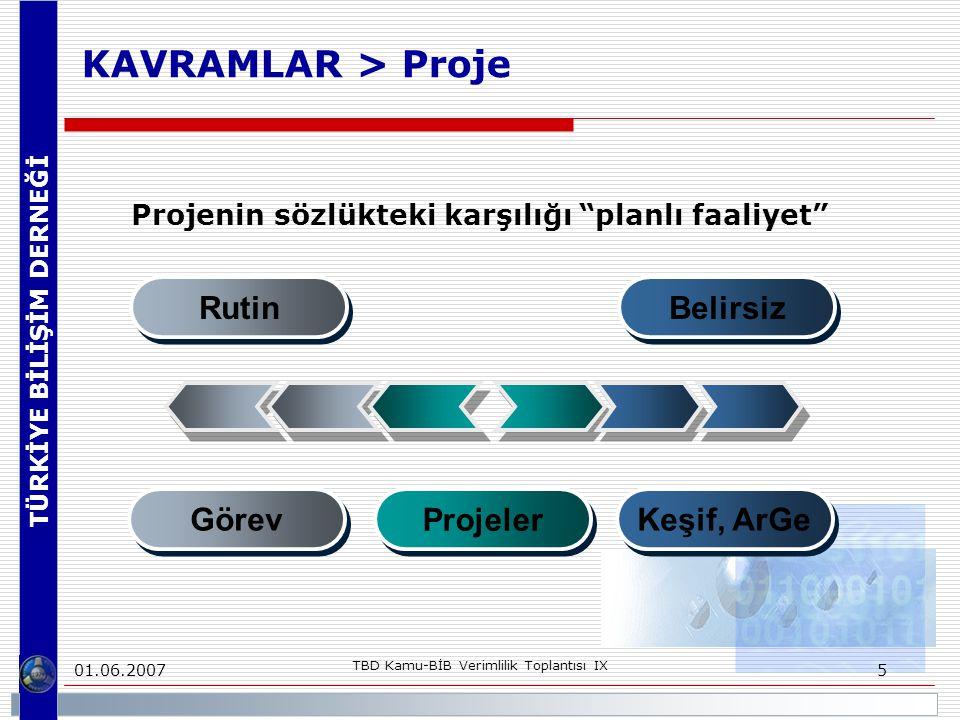 """TÜRKİYE BİLİŞİM DERNEĞİ 01.06.2007 TBD Kamu-BİB Verimlilik Toplantısı IX 5 KAVRAMLAR > Proje Projenin sözlükteki karşılığı """"planlı faaliyet"""" Rutin Pro"""