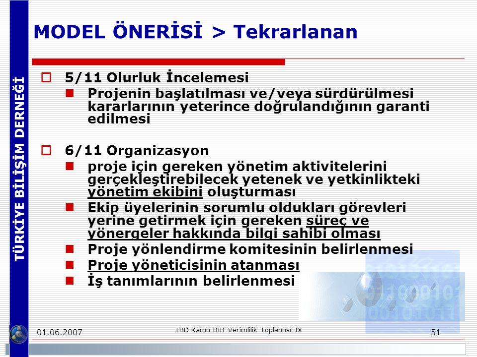 TÜRKİYE BİLİŞİM DERNEĞİ 01.06.2007 TBD Kamu-BİB Verimlilik Toplantısı IX 51 MODEL ÖNERİSİ > Tekrarlanan  5/11 Olurluk İncelemesi Projenin başlatılması ve/veya sürdürülmesi kararlarının yeterince doğrulandığının garanti edilmesi  6/11 Organizasyon proje için gereken yönetim aktivitelerini gerçekleştirebilecek yetenek ve yetkinlikteki yönetim ekibini oluşturması Ekip üyelerinin sorumlu oldukları görevleri yerine getirmek için gereken süreç ve yönergeler hakkında bilgi sahibi olması Proje yönlendirme komitesinin belirlenmesi Proje yöneticisinin atanması İş tanımlarının belirlenmesi