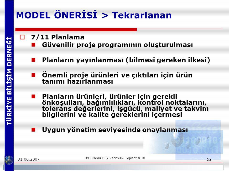 TÜRKİYE BİLİŞİM DERNEĞİ 01.06.2007 TBD Kamu-BİB Verimlilik Toplantısı IX 52 MODEL ÖNERİSİ > Tekrarlanan  7/11 Planlama Güvenilir proje programının oluşturulması Planların yayınlanması (bilmesi gereken ilkesi) Önemli proje ürünleri ve çıktıları için ürün tanımı hazırlanması Planların ürünleri, ürünler için gerekli önkoşulları, bağımlılıkları, kontrol noktalarını, tolerans değerlerini, işgücü, maliyet ve takvim bilgilerini ve kalite gereklerini içermesi Uygun yönetim seviyesinde onaylanması