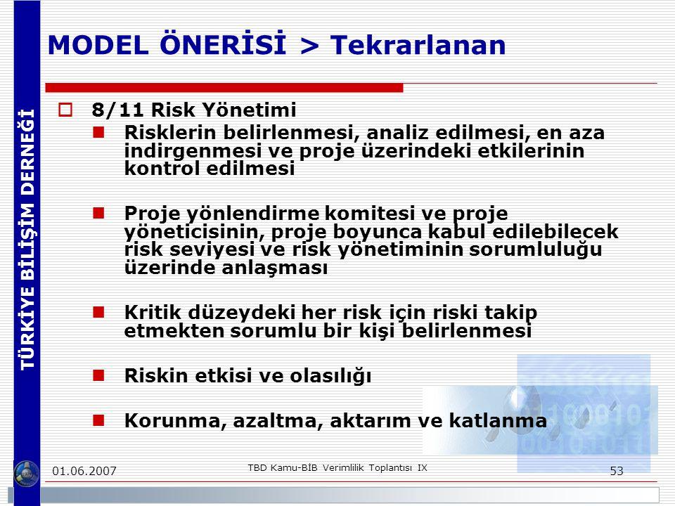 TÜRKİYE BİLİŞİM DERNEĞİ 01.06.2007 TBD Kamu-BİB Verimlilik Toplantısı IX 53 MODEL ÖNERİSİ > Tekrarlanan  8/11 Risk Yönetimi Risklerin belirlenmesi, analiz edilmesi, en aza indirgenmesi ve proje üzerindeki etkilerinin kontrol edilmesi Proje yönlendirme komitesi ve proje yöneticisinin, proje boyunca kabul edilebilecek risk seviyesi ve risk yönetiminin sorumluluğu üzerinde anlaşması Kritik düzeydeki her risk için riski takip etmekten sorumlu bir kişi belirlenmesi Riskin etkisi ve olasılığı Korunma, azaltma, aktarım ve katlanma