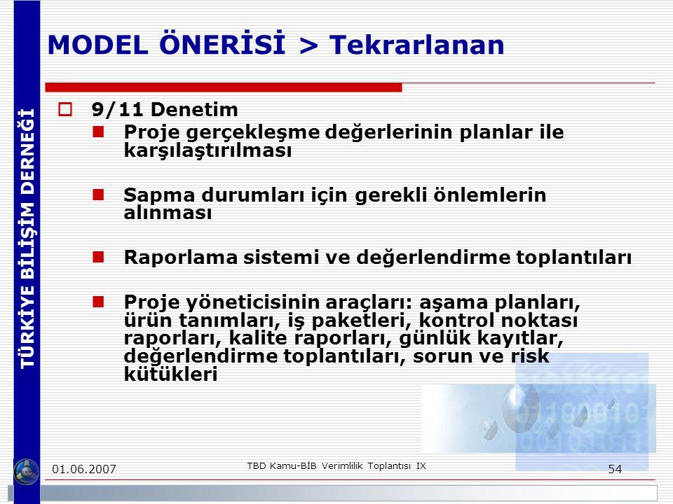 TÜRKİYE BİLİŞİM DERNEĞİ 01.06.2007 TBD Kamu-BİB Verimlilik Toplantısı IX 54 MODEL ÖNERİSİ > Tekrarlanan  9/11 Denetim Proje gerçekleşme değerlerinin planlar ile karşılaştırılması Sapma durumları için gerekli önlemlerin alınması Raporlama sistemi ve değerlendirme toplantıları Proje yöneticisinin araçları: aşama planları, ürün tanımları, iş paketleri, kontrol noktası raporları, kalite raporları, günlük kayıtlar, değerlendirme toplantıları, sorun ve risk kütükleri