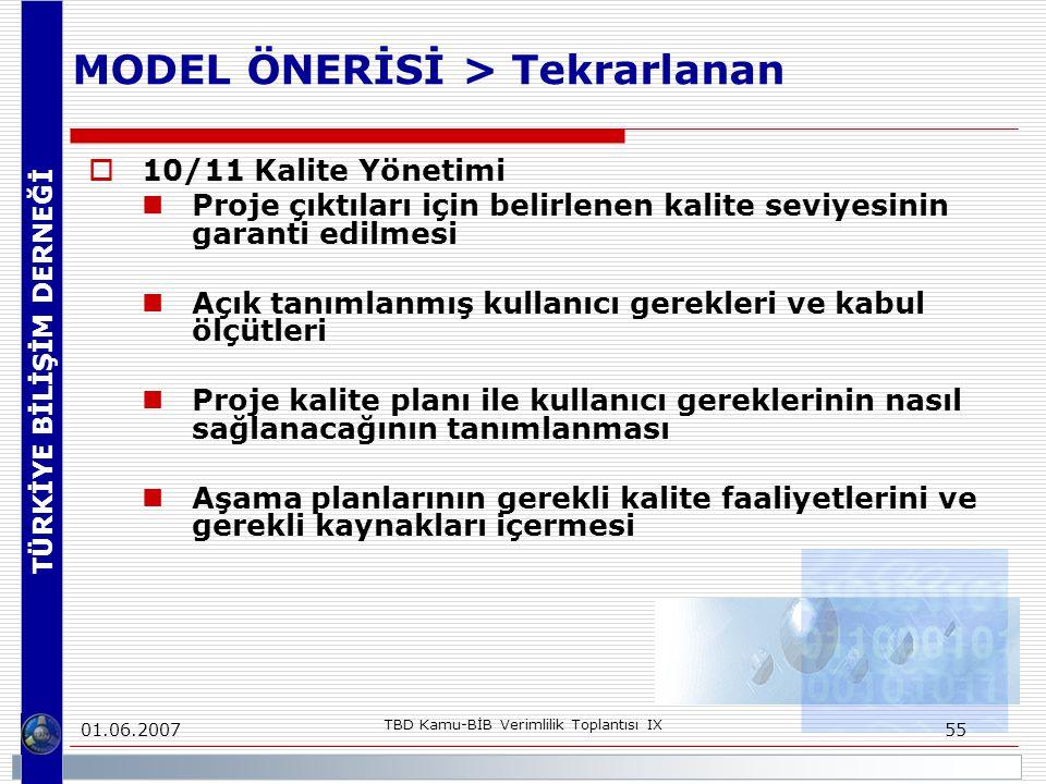 TÜRKİYE BİLİŞİM DERNEĞİ 01.06.2007 TBD Kamu-BİB Verimlilik Toplantısı IX 55 MODEL ÖNERİSİ > Tekrarlanan  10/11 Kalite Yönetimi Proje çıktıları için b