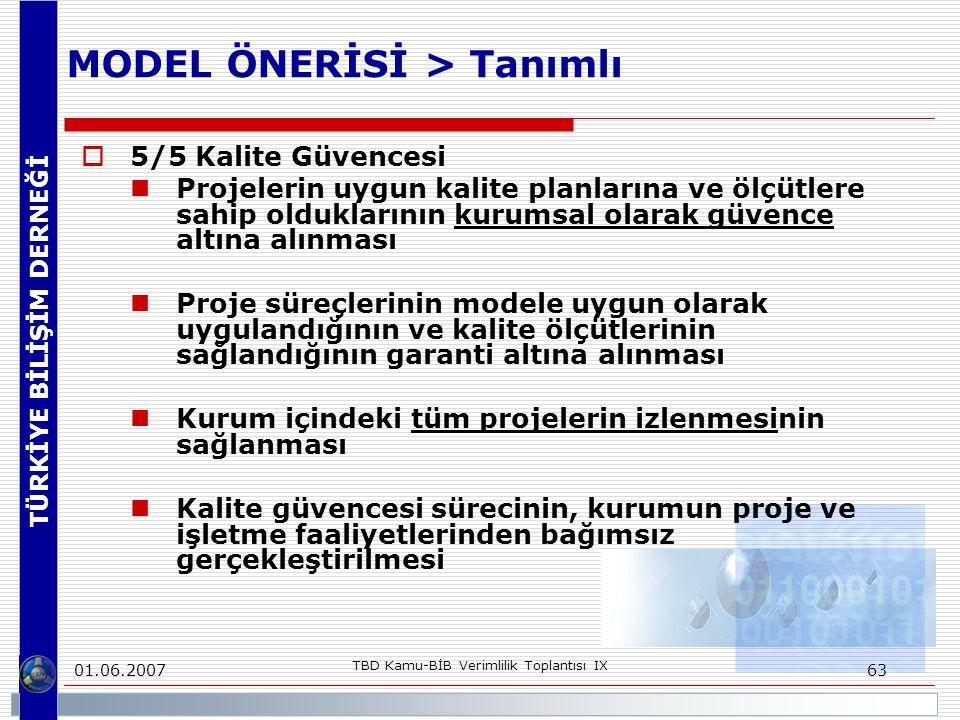 TÜRKİYE BİLİŞİM DERNEĞİ 01.06.2007 TBD Kamu-BİB Verimlilik Toplantısı IX 63 MODEL ÖNERİSİ > Tanımlı  5/5 Kalite Güvencesi Projelerin uygun kalite planlarına ve ölçütlere sahip olduklarının kurumsal olarak güvence altına alınması Proje süreçlerinin modele uygun olarak uygulandığının ve kalite ölçütlerinin sağlandığının garanti altına alınması Kurum içindeki tüm projelerin izlenmesinin sağlanması Kalite güvencesi sürecinin, kurumun proje ve işletme faaliyetlerinden bağımsız gerçekleştirilmesi