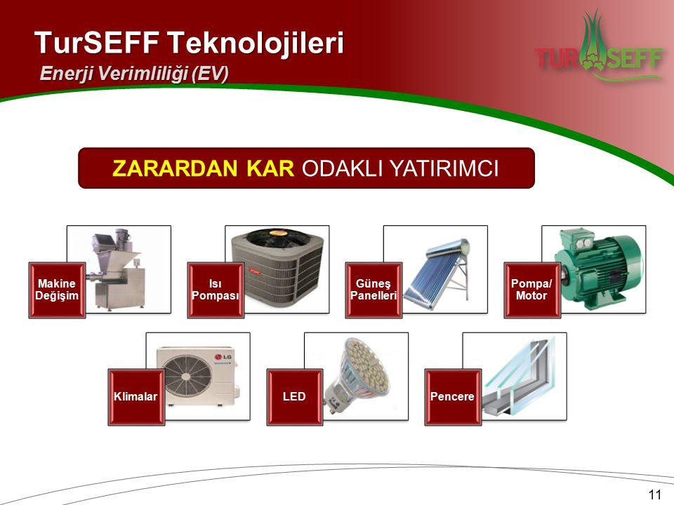 11 TurSEFF Teknolojileri Enerji Verimliliği (EV) ZARARDAN KAR ODAKLI YATIRIMCI Makine Değişim Isı Pompası Güneş Panelleri Pompa/ Motor KlimalarLEDPenc