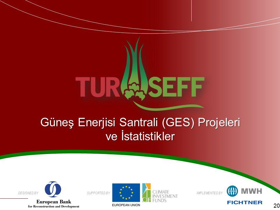 DESIGNED BYSUPPORTED BYIMPLEMENTED BY Güneş Enerjisi Santrali (GES) Projeleri ve İstatistikler 20