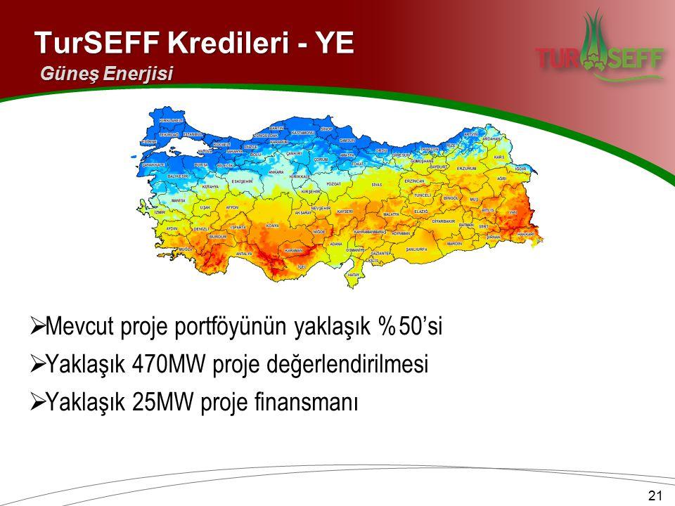 21 TurSEFF Kredileri - YE Güneş Enerjisi  Mevcut proje portföyünün yaklaşık %50'si  Yaklaşık 470MW proje değerlendirilmesi  Yaklaşık 25MW proje finansmanı