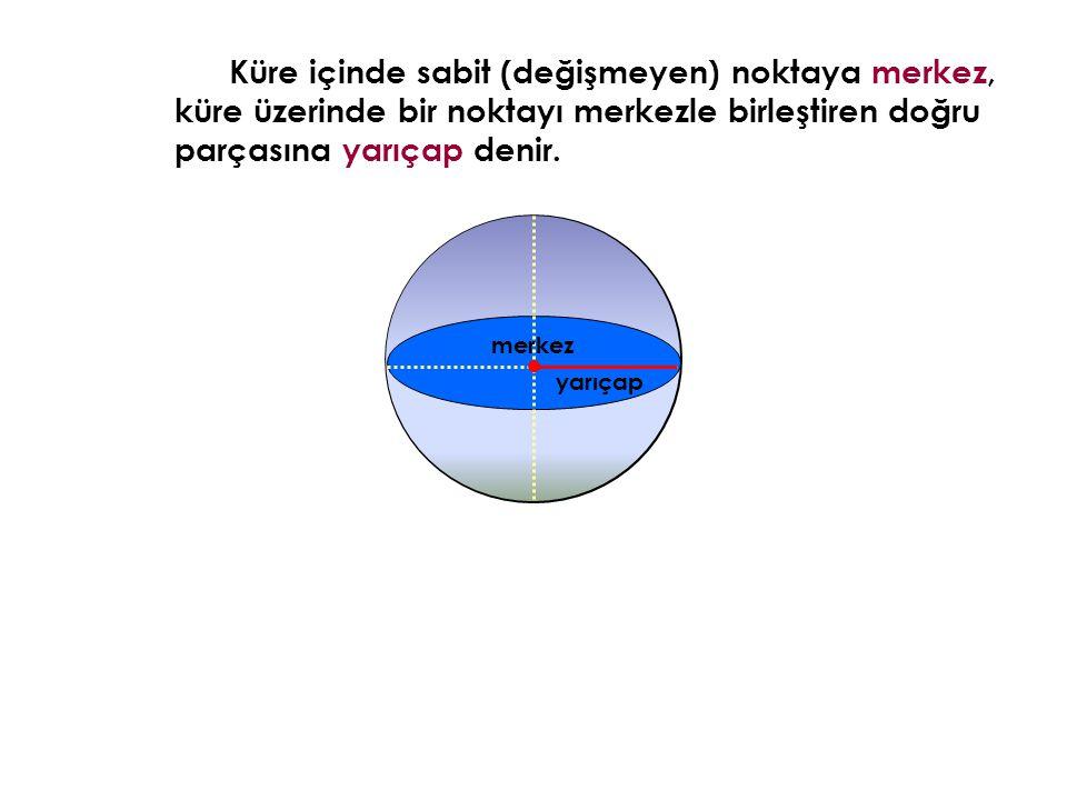 Küre içinde sabit (değişmeyen) noktaya merkez, merkez küre üzerinde bir noktayı merkezle birleştiren doğru parçasına yarıçap denir. yarıçap