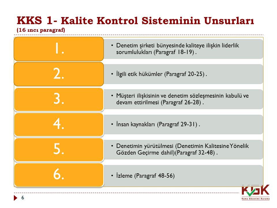 KKS 1- Kalite Kontrol Sisteminin Unsurları (16 ıncı paragraf) 6 Denetim şirketi bünyesinde kaliteye ilişkin liderlik sorumlulukları (Paragraf 18-19).