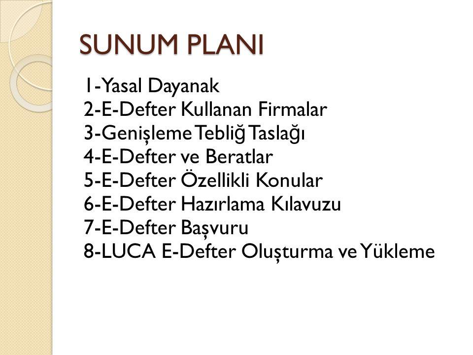 SUNUM PLANI 1-Yasal Dayanak 2-E-Defter Kullanan Firmalar 3-Genişleme Tebli ğ Tasla ğ ı 4-E-Defter ve Beratlar 5-E-Defter Özellikli Konular 6-E-Defter