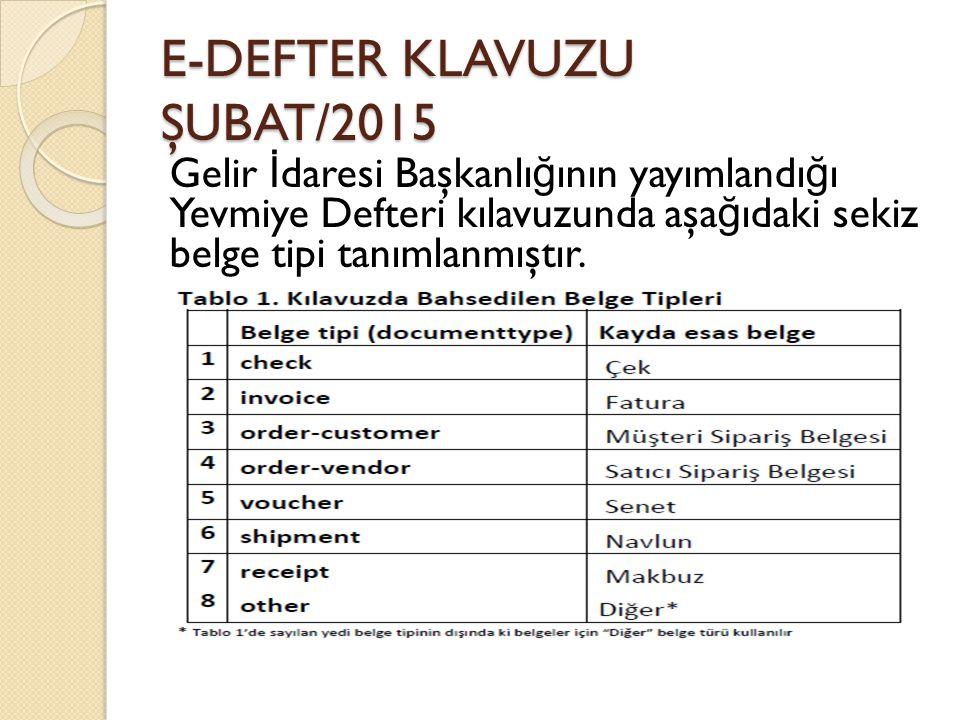E-DEFTER KLAVUZU ŞUBAT/2015 Gelir İ daresi Başkanlı ğ ının yayımlandı ğ ı Yevmiye Defteri kılavuzunda aşa ğ ıdaki sekiz belge tipi tanımlanmıştır.
