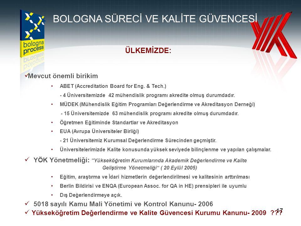 17 BOLOGNA SÜRECİ VE KALİTE GÜVENCESİ Mevcut önemli birikim ABET (Accreditation Board for Eng.