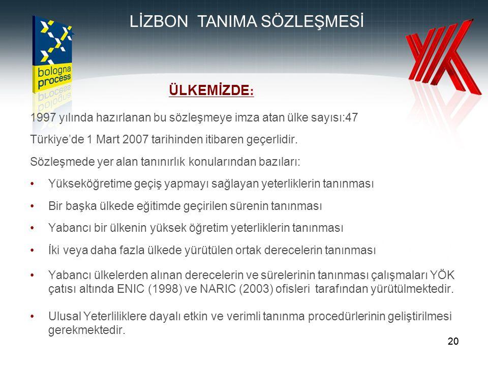 20 1997 yılında hazırlanan bu sözleşmeye imza atan ülke sayısı:47 Türkiye'de 1 Mart 2007 tarihinden itibaren geçerlidir. Sözleşmede yer alan tanınırlı