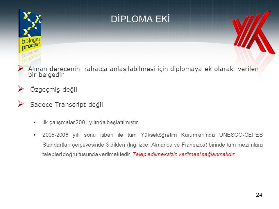 24 DİPLOMA EKİ  Alınan derecenin rahatça anlaşılabilmesi için diplomaya ek olarak verilen bir belgedir  Özgeçmiş değil  Sadece Transcript değil İlk çalışmalar 2001 yılında başlatılmıştır.