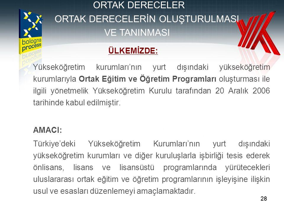 28 Yükseköğretim kurumları'nın yurt dışındaki yükseköğretim kurumlarıyla Ortak Eğitim ve Öğretim Programları oluşturması ile ilgili yönetmelik Yükseköğretim Kurulu tarafından 20 Aralık 2006 tarihinde kabul edilmiştir.