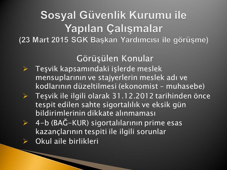 E-Birlik Haksız Rekabet Modülü Kullanım İstatistikleri*  Üye Bazında Toplam Sözleşme Sayısı: 828.031  Haksız Rekabet Modülünde Sözleşme Düzenleyen Meslek Mensubu Sayısı: 20.531 *03.04.2015 Cuma Sözleşme Girişi Yapılan Odalar ve Meslek Mensupları Sayısı Oda Adı Meslek Mensubu Sayısı Sözleşme Sayısı 1 İstanbul 6.540 211.442 2 İzmir 1.781 55.551 3 Mersin 806 46.541 4 Adana 195 5.169 5 Rize 68 5.059